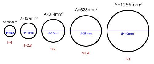 Numero-f-04
